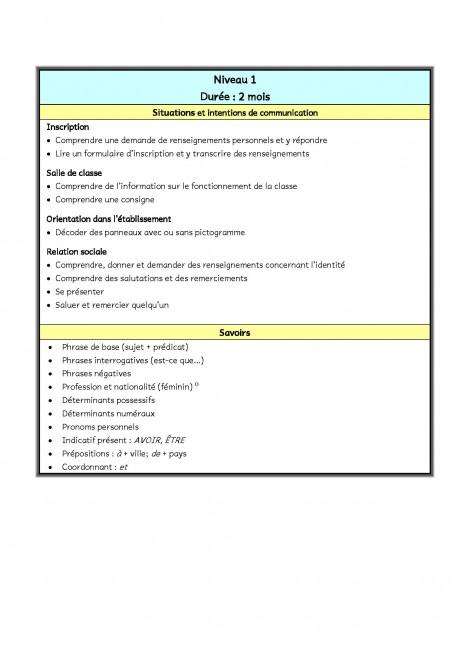 Site web CPJ description niveaux1